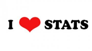 I Heart Stats: Learning to Love Statistics