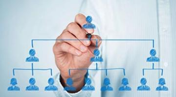 Managing Human Resources in the Hospitality and Tourism Industry