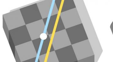 Les géométries non-euclidiennes