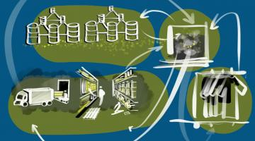 Supply Chain Technology and Systems