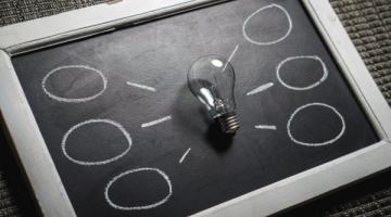 B2B Companies Create Innovative Sales Solutions Through Technology