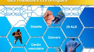 Mieux connaître la prise en charge des maladies chroniques