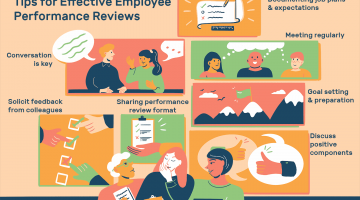 Get 10 Great Tips for Holding Effective Employee Performance Reviews