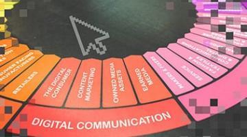 Digital Branding and Engagement