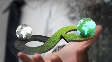 Circular Economy: An Interdisciplinary Approach