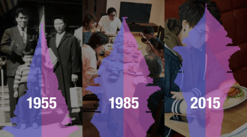 Contemporary Japanese Society: What Has Been Happening Behind Demographic Change?