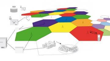 Introduction aux réseaux mobiles
