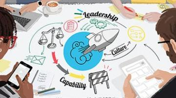 Creating and Sustaining an Innovation Culture