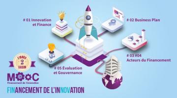 Financement de l'innovation