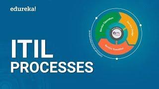 ITIL Processes Explained | ITIL v3 Framework |  ITIL® Foundation Training | Edureka