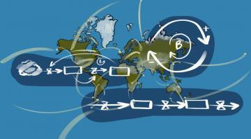 Supply Chain Dynamics