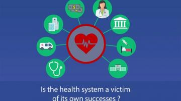 Population and health development