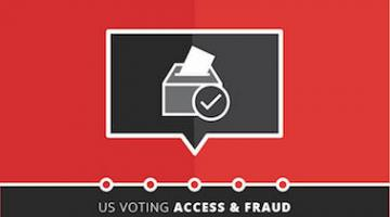 US Voting Access and Fraud