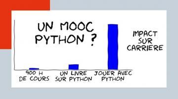Python : des fondamentaux à l'utilisation du langage