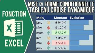 EXCEL - MISE EN FORME CONDITIONNELLE AUTOMATIQUE DANS UN TABLEAU CROISÉ DYNAMIQUE
