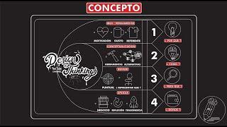 """Que es y como crear un """"CONCEPTO"""" Temp 8 Ep 3"""