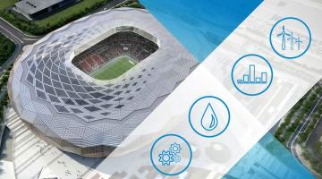 Sustainability & Major Sport Events: Principles