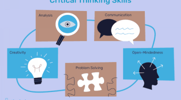 Critical Thinking Definition, Skills, and Examples