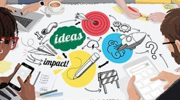 Corporate Innovation Capstone Assessment