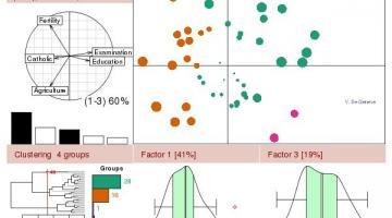 Introduction à la statistique avec R