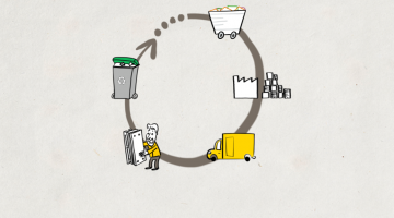 Eco-concevoir vos produits et services pour entrer dans l'ère de l'économie circulaire !
