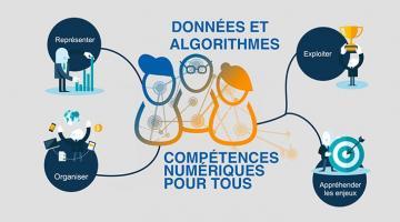 Données et algorithmes