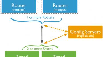 Maîtrisez les bases de données NoSQL