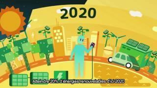 Vers la transition énergétique : perspectives du Mexique et de la France