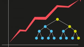 Évaluez et améliorez les performances d'un modèle de machine learning