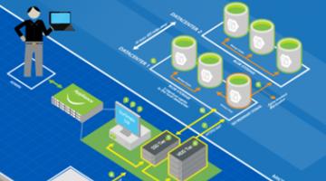 构建微软Azure解决方案