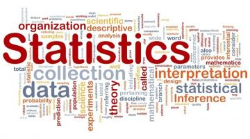 Statistics: Making Sense of Data