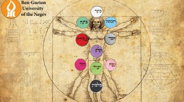 Introduction to Kabbalah