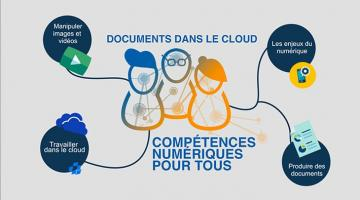 Documents dans le Cloud
