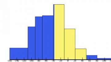 统计学入门:描述统计学