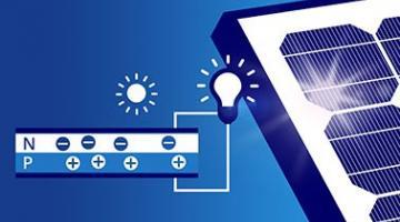 Solar Energy: Photovoltaic (PV) Energy Conversion