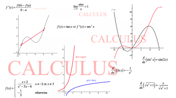 Preparing for the AP* Calculus AB and BC Exams (Part 1 - Differential Calculus)