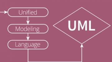 Débutez l'analyse logicielle avec UML