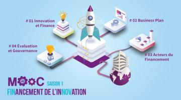 Financement de l'innovation